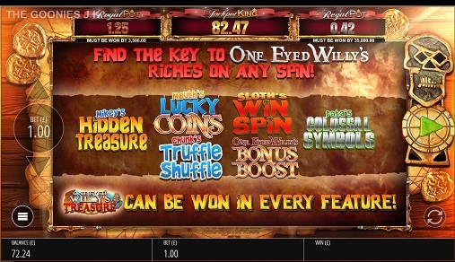The Goonies Jackpot King Opening Screen