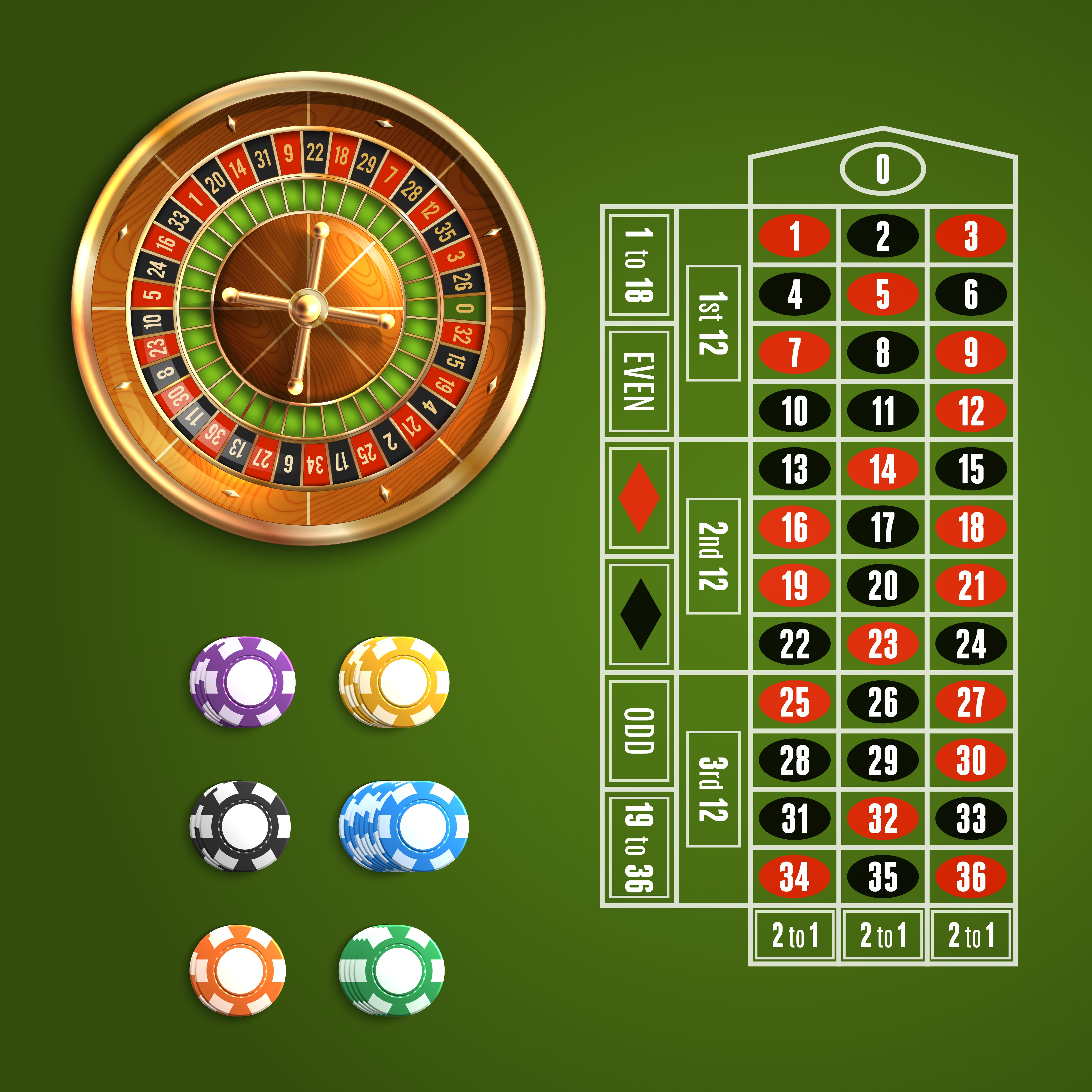 Roulette Betting Table